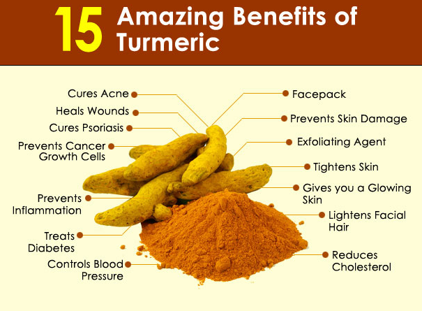 what-is-turmeric-good-for
