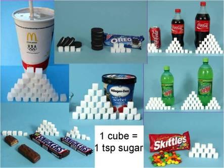 Sugar_in_foods