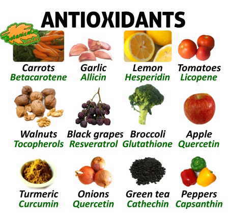 antioxidants-foods